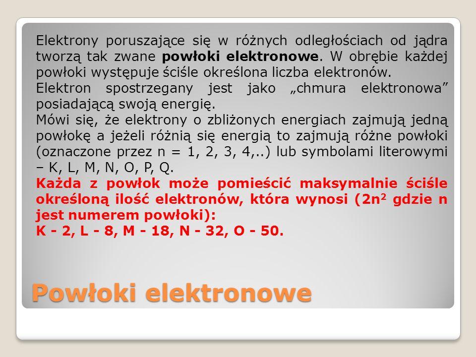 Uproszczony model atomu