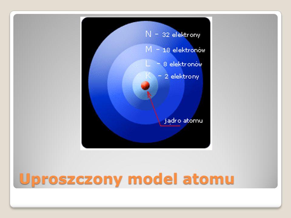 Elektrony walencyjne Zapełnianie powłok elektronami następuje od powłok najbli- żej położonych jądra, tj.