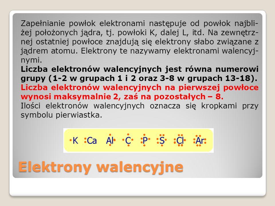 Elektrony walencyjne Zapełnianie powłok elektronami następuje od powłok najbli- żej położonych jądra, tj. powłoki K, dalej L, itd. Na zewnętrz- nej os