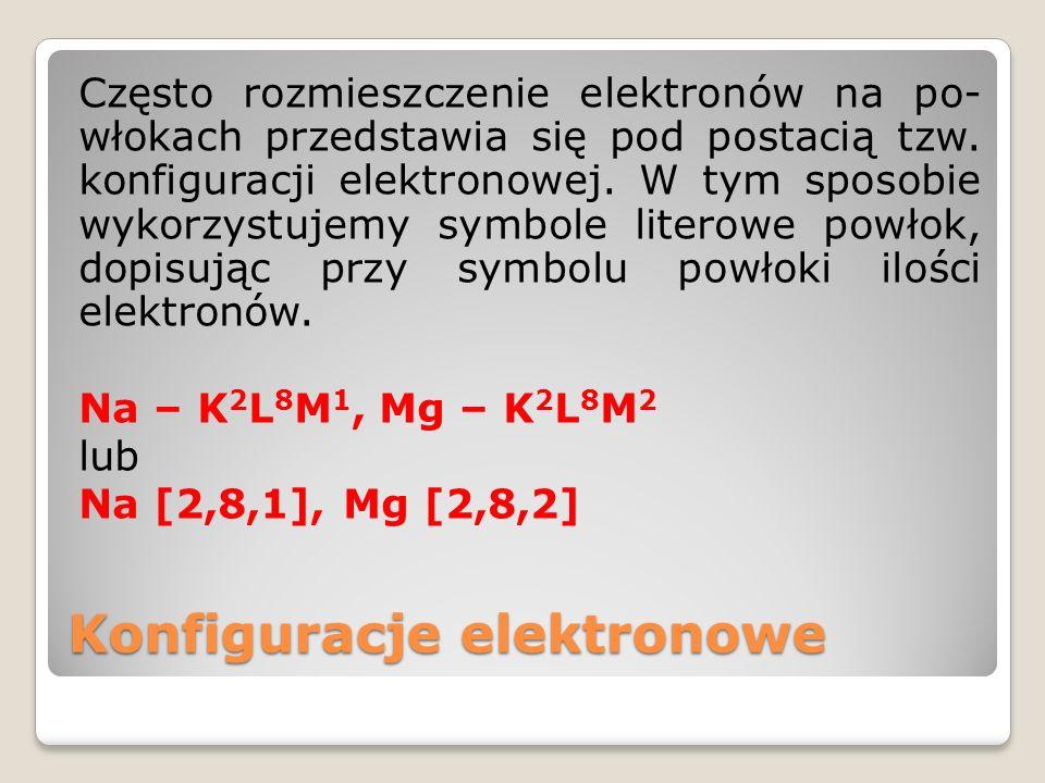 Podsumowanie Aby narysować model atomu (dotyczy to pierwiastków z grup 1-2 oraz 13-18) należy znać: liczbę cząstek elementarnych  liczba protonów i elektronów – Z(liczba atomowa)  liczba neutronów – A-Z(liczba masowa – liczba atomowa) położenie pierwiastka w układzie okresowym  okres – liczba powłok  grupa – liczba elektronów walencyjnych (1-2 – grupa 1-2, 3-8 – grupa 13-18) określamy liczbę elektronów na poszczególnych powłokach (konfigurację elektronową)