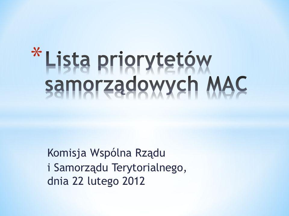 Priorytety Sprawne państwo Nowe relacje rząd-samorząd Nowe zarządzanie publiczne Informatyzacja i społeczeństwo informacyjne Polityka miejska i ustawa metropolitalna Finanse samorządowe
