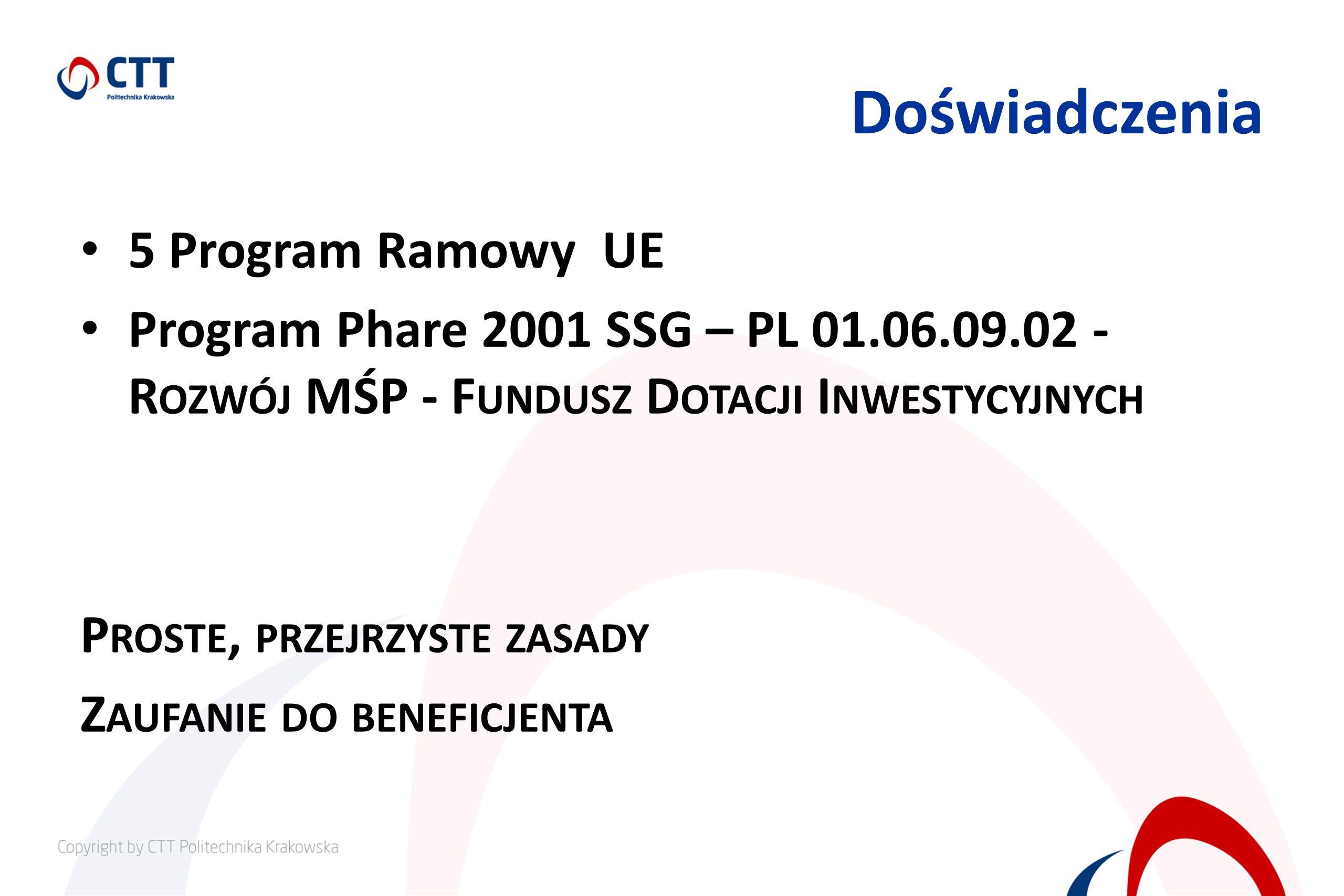 Doświadczenia 5 Program Ramowy UE Program Phare 2001 SSG – PL 01.06.09.02 - R OZWÓJ MŚP - F UNDUSZ D OTACJI I NWESTYCYJNYCH P ROSTE, PRZEJRZYSTE ZASAD
