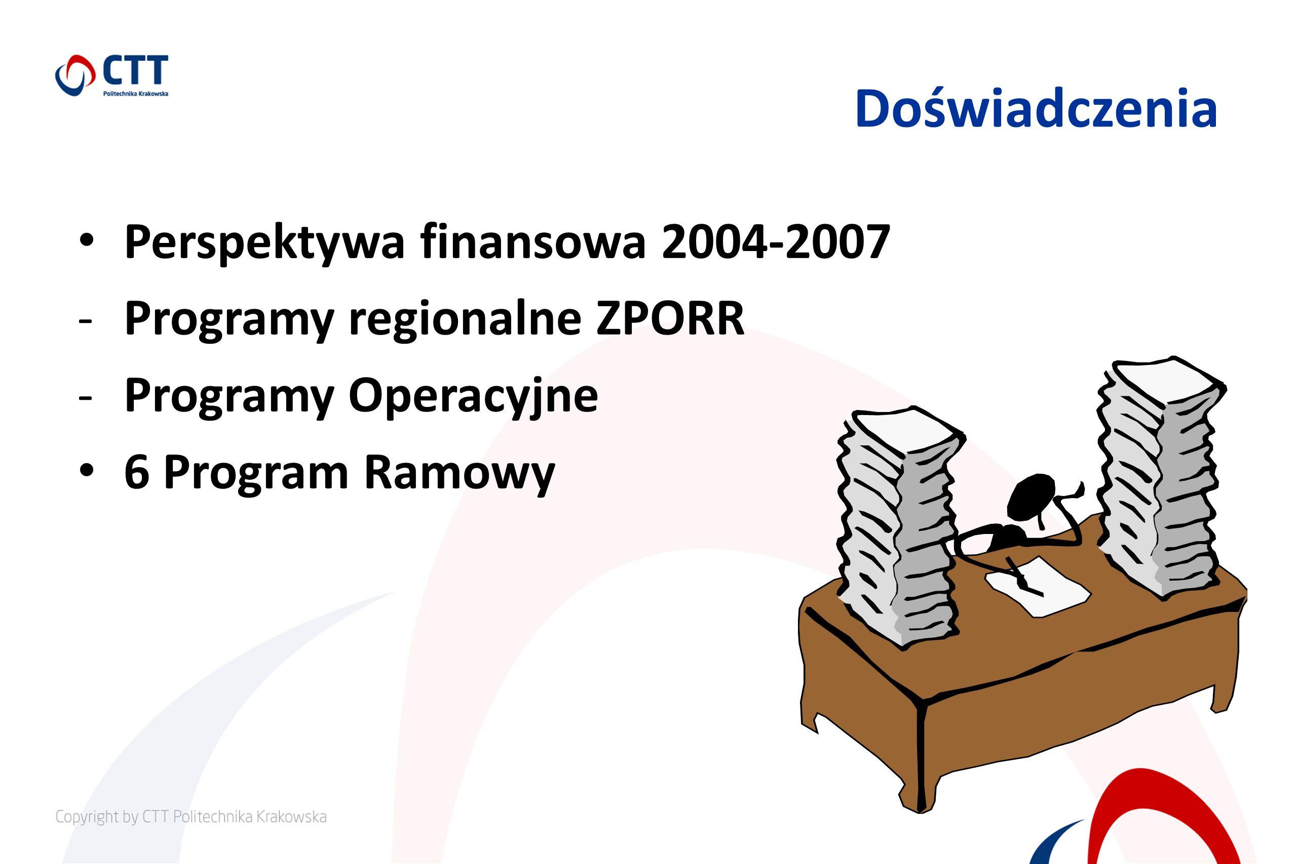 Doświadczenia Perspektywa finansowa 2004-2007 -Programy regionalne ZPORR -Programy Operacyjne 6 Program Ramowy