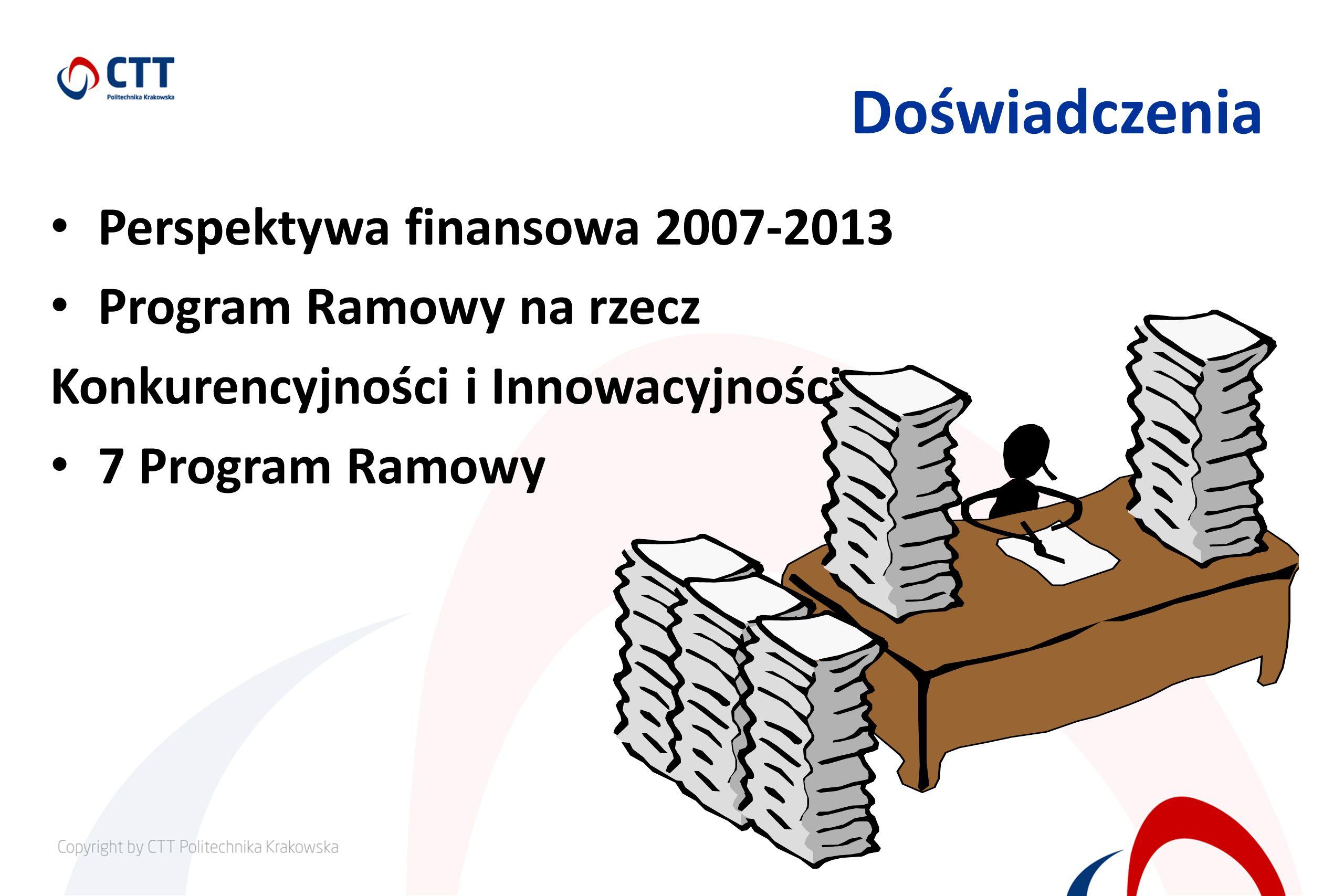Doświadczenia Perspektywa finansowa 2007-2013 Program Ramowy na rzecz Konkurencyjności i Innowacyjności 7 Program Ramowy