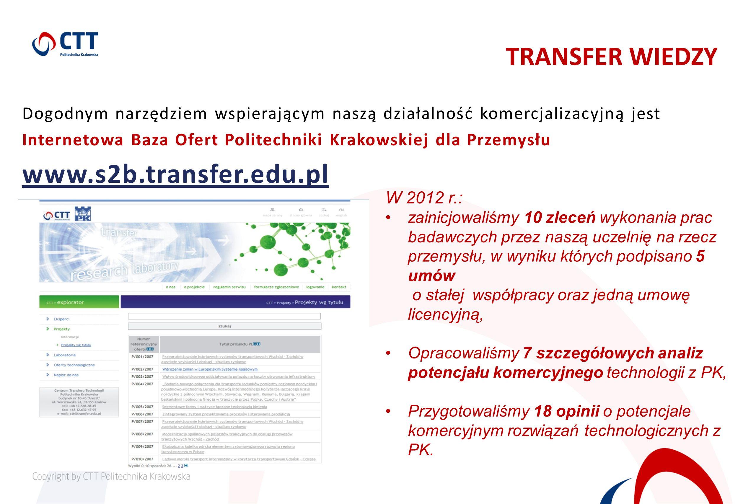 TRANSFER WIEDZY Dogodnym narzędziem wspierającym naszą działalność komercjalizacyjną jest Internetowa Baza Ofert Politechniki Krakowskiej dla Przemysł