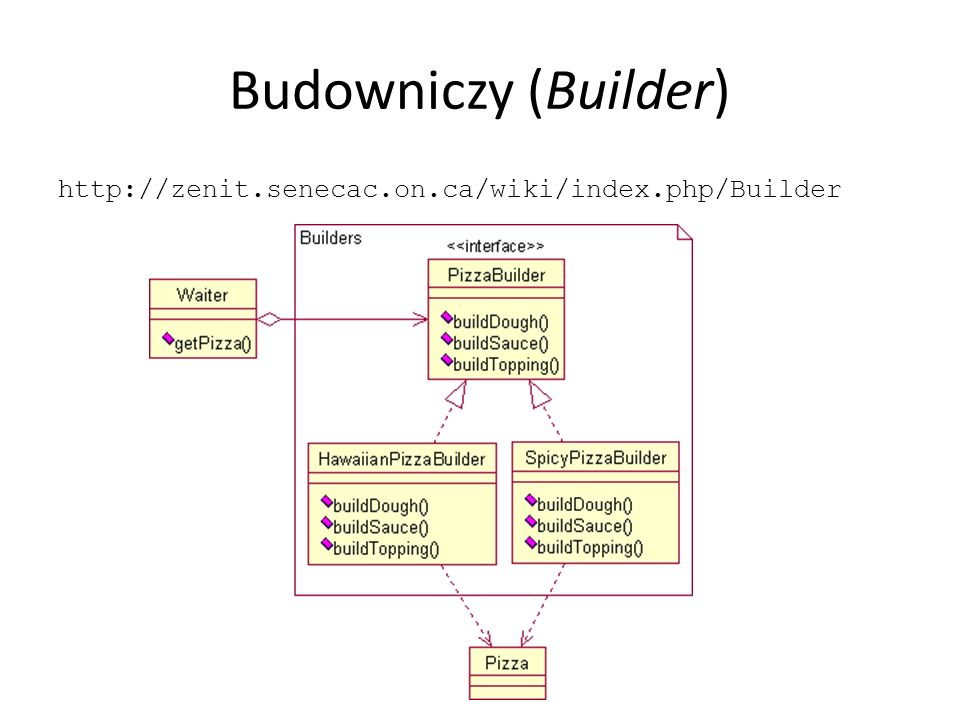 Budowniczy (Builder) http://zenit.senecac.on.ca/wiki/index.php/Builder