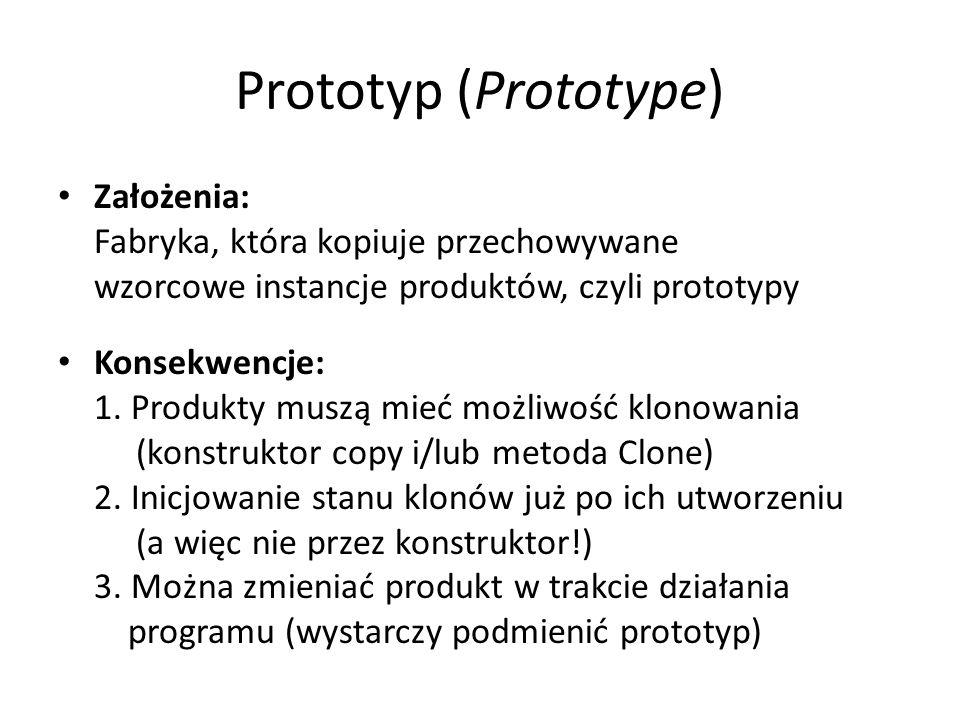 Prototyp (Prototype) Założenia: Fabryka, która kopiuje przechowywane wzorcowe instancje produktów, czyli prototypy Konsekwencje: 1. Produkty muszą mie