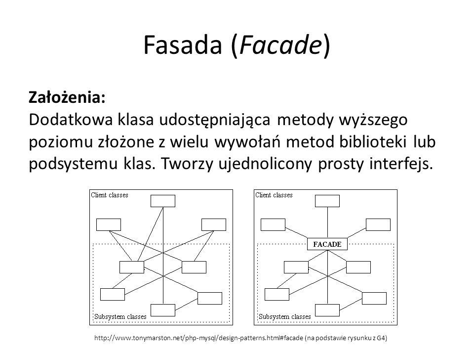 Fasada (Facade) Założenia: Dodatkowa klasa udostępniająca metody wyższego poziomu złożone z wielu wywołań metod biblioteki lub podsystemu klas. Tworzy