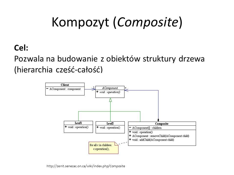 Kompozyt (Composite) Cel: Pozwala na budowanie z obiektów struktury drzewa (hierarchia część-całość) http://zenit.senecac.on.ca/wiki/index.php/Composi