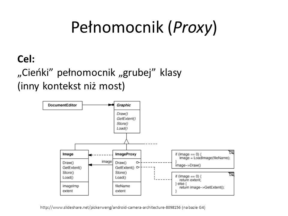 "Pełnomocnik (Proxy) Cel: ""Cieńki"" pełnomocnik ""grubej"" klasy (inny kontekst niż most) http://www.slideshare.net/pickerweng/android-camera-architecture"
