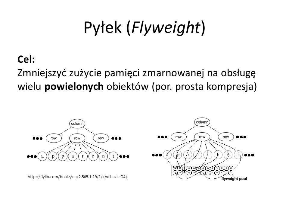 Pyłek (Flyweight) Cel: Zmniejszyć zużycie pamięci zmarnowanej na obsługę wielu powielonych obiektów (por. prosta kompresja) http://flylib.com/books/en