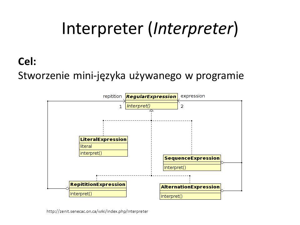 Interpreter (Interpreter) Cel: Stworzenie mini-języka używanego w programie http://zenit.senecac.on.ca/wiki/index.php/Interpreter