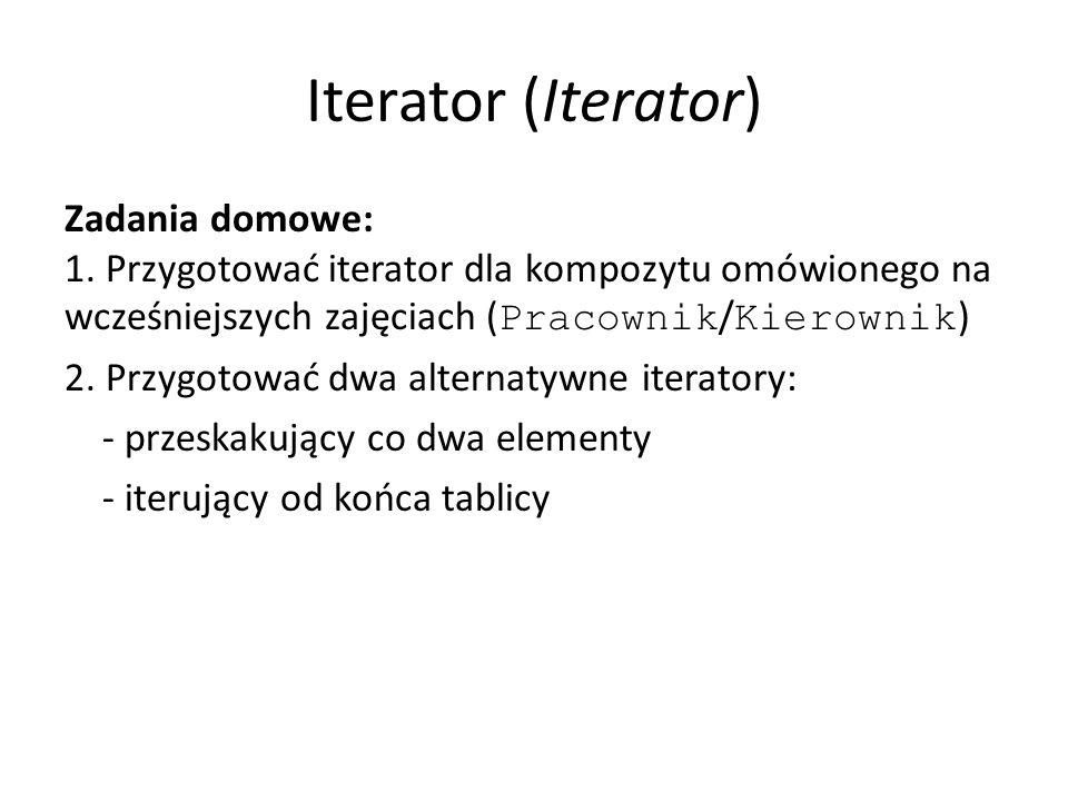 Iterator (Iterator) Zadania domowe: 1. Przygotować iterator dla kompozytu omówionego na wcześniejszych zajęciach ( Pracownik / Kierownik ) 2. Przygoto
