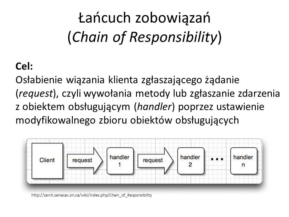 Łańcuch zobowiązań (Chain of Responsibility) Cel: Osłabienie wiązania klienta zgłaszającego żądanie (request), czyli wywołania metody lub zgłaszanie zdarzenia z obiektem obsługującym (handler) poprzez ustawienie modyfikowalnego zbioru obiektów obsługujących http://zenit.senecac.on.ca/wiki/index.php/Chain_of_Responsibility