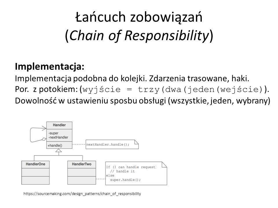 Łańcuch zobowiązań (Chain of Responsibility) Implementacja: Implementacja podobna do kolejki. Zdarzenia trasowane, haki. Por. z potokiem: ( wyjście =