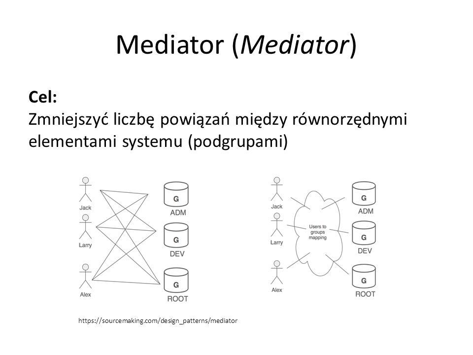 Mediator (Mediator) Cel: Zmniejszyć liczbę powiązań między równorzędnymi elementami systemu (podgrupami) https://sourcemaking.com/design_patterns/mediator