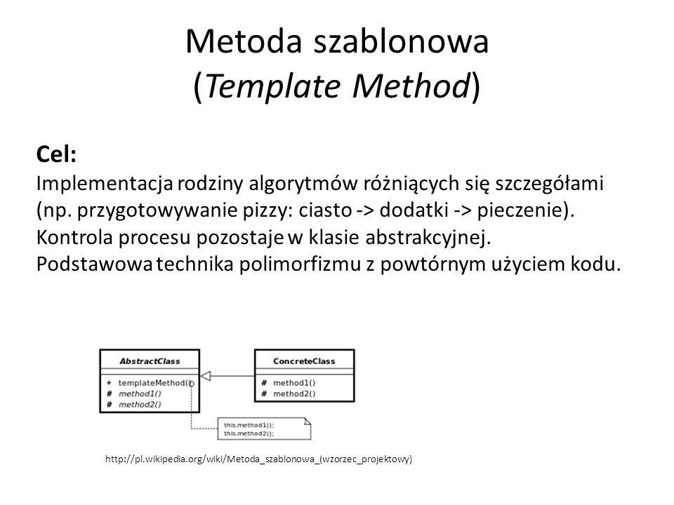 Metoda szablonowa (Template Method) Cel: Implementacja rodziny algorytmów różniących się szczegółami (np. przygotowywanie pizzy: ciasto -> dodatki ->