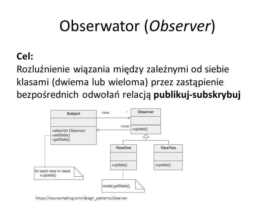 Obserwator (Observer) Cel: Rozluźnienie wiązania między zależnymi od siebie klasami (dwiema lub wieloma) przez zastąpienie bezpośrednich odwołań relac