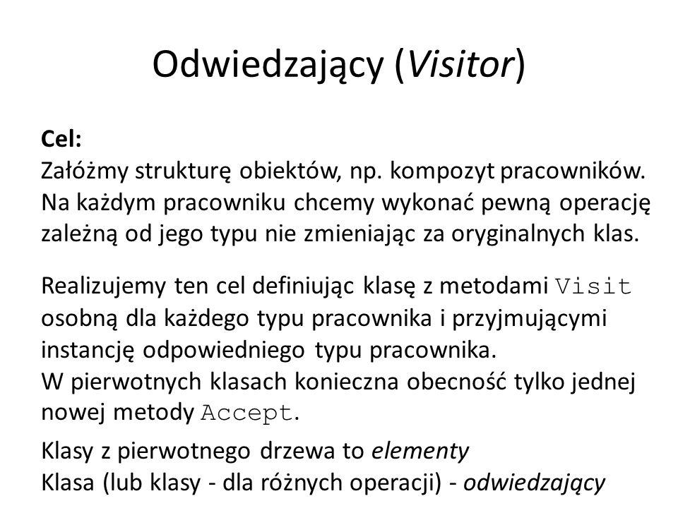 Odwiedzający (Visitor) Cel: Załóżmy strukturę obiektów, np. kompozyt pracowników. Na każdym pracowniku chcemy wykonać pewną operację zależną od jego t