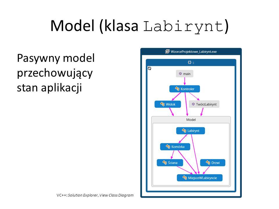 Model (klasa Labirynt ) Pasywny model przechowujący stan aplikacji VC++: Solution Explorer, View Class Diagram