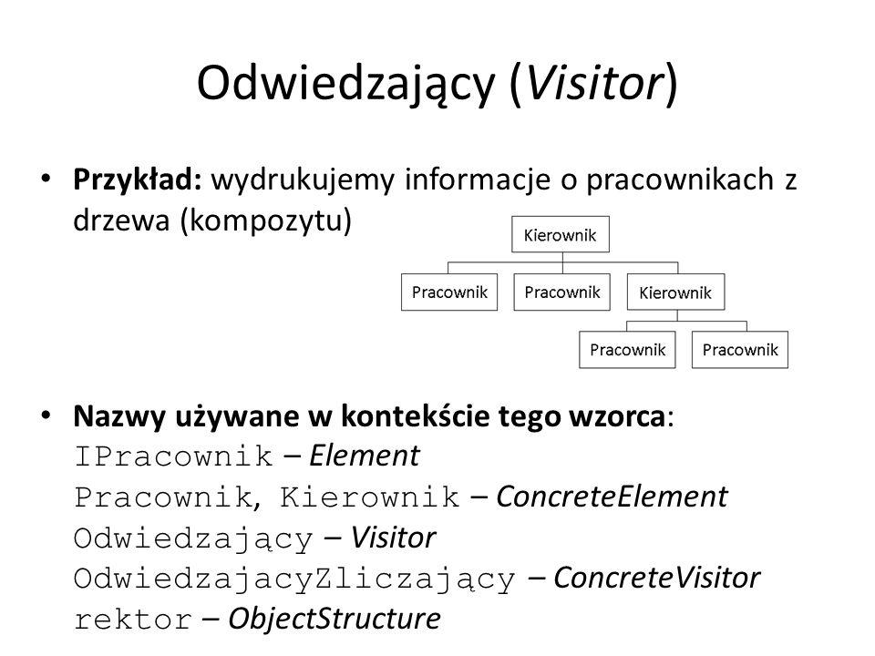 Odwiedzający (Visitor) Przykład: wydrukujemy informacje o pracownikach z drzewa (kompozytu) Nazwy używane w kontekście tego wzorca: IPracownik – Element Pracownik, Kierownik – ConcreteElement Odwiedzający – Visitor OdwiedzajacyZliczający – ConcreteVisitor rektor – ObjectStructure