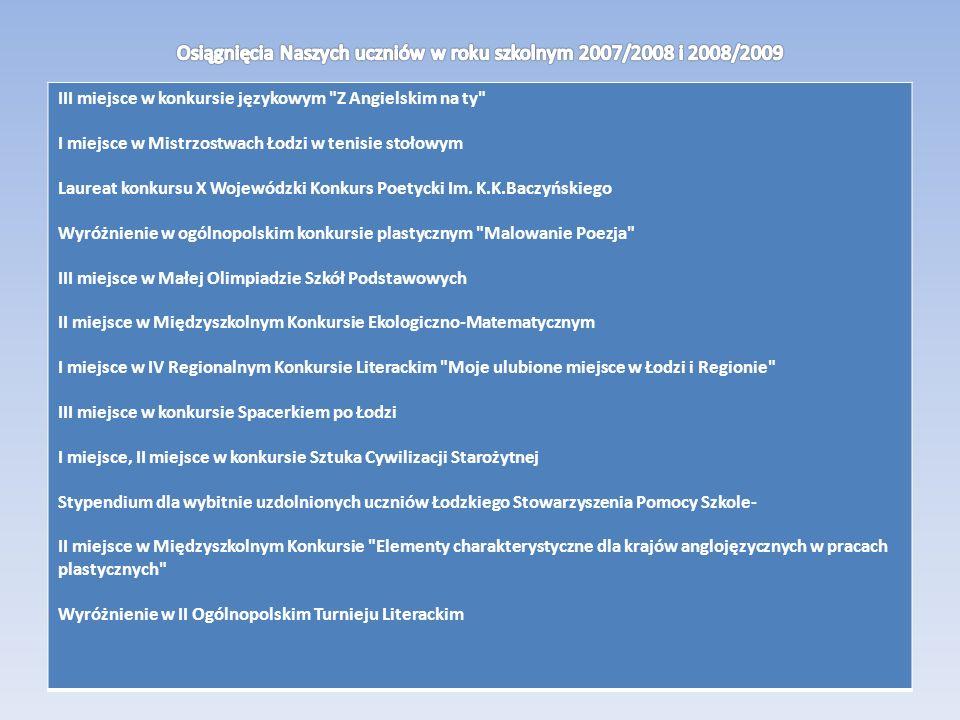 III miejsce w konkursie językowym Z Angielskim na ty I miejsce w Mistrzostwach Łodzi w tenisie stołowym Laureat konkursu X Wojewódzki Konkurs Poetycki Im.