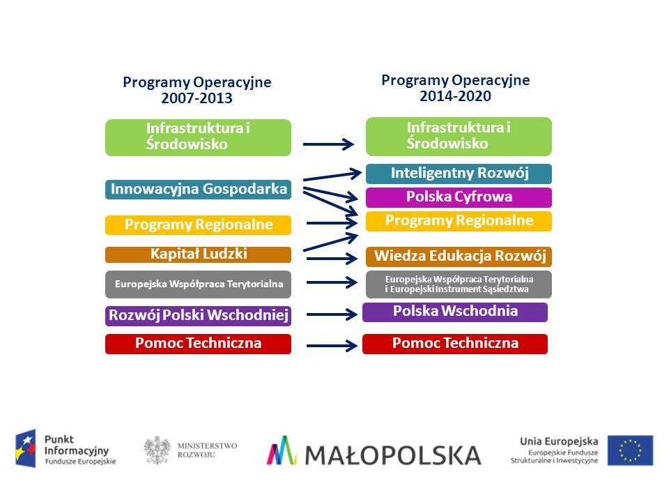Infrastruktura i Środowisko Inteligentny Rozwój Wiedza Edukacja Rozwój Polska Cyfrowa Polska Wschodnia Pomoc Techniczna Europejska Współpraca Terytorialna i Europejski Instrument Sąsiedztwa Programy Regionalne Programy Operacyjne 2007-2013 Programy Operacyjne 2014-2020 Infrastruktura i Środowisko Innowacyjna Gospodarka Kapitał Ludzki Rozwój Polski Wschodniej Pomoc Techniczna Europejska Współpraca Terytorialna Programy Regionalne