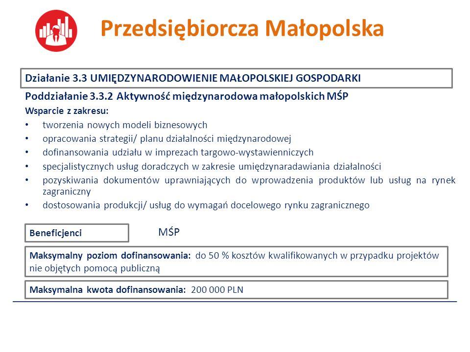 Poddziałanie 3.3.2 Aktywność międzynarodowa małopolskich MŚP Wsparcie z zakresu: tworzenia nowych modeli biznesowych opracowania strategii/ planu działalności międzynarodowej dofinansowania udziału w imprezach targowo-wystawienniczych specjalistycznych usług doradczych w zakresie umiędzynaradawiania działalności pozyskiwania dokumentów uprawniających do wprowadzenia produktów lub usług na rynek zagraniczny dostosowania produkcji/ usług do wymagań docelowego rynku zagranicznego Przedsiębiorcza Małopolska Działanie 3.3 UMIĘDZYNARODOWIENIE MAŁOPOLSKIEJ GOSPODARKI Beneficjenci Maksymalny poziom dofinansowania: do 50 % kosztów kwalifikowanych w przypadku projektów nie objętych pomocą publiczną MŚP Maksymalna kwota dofinansowania: 200 000 PLN