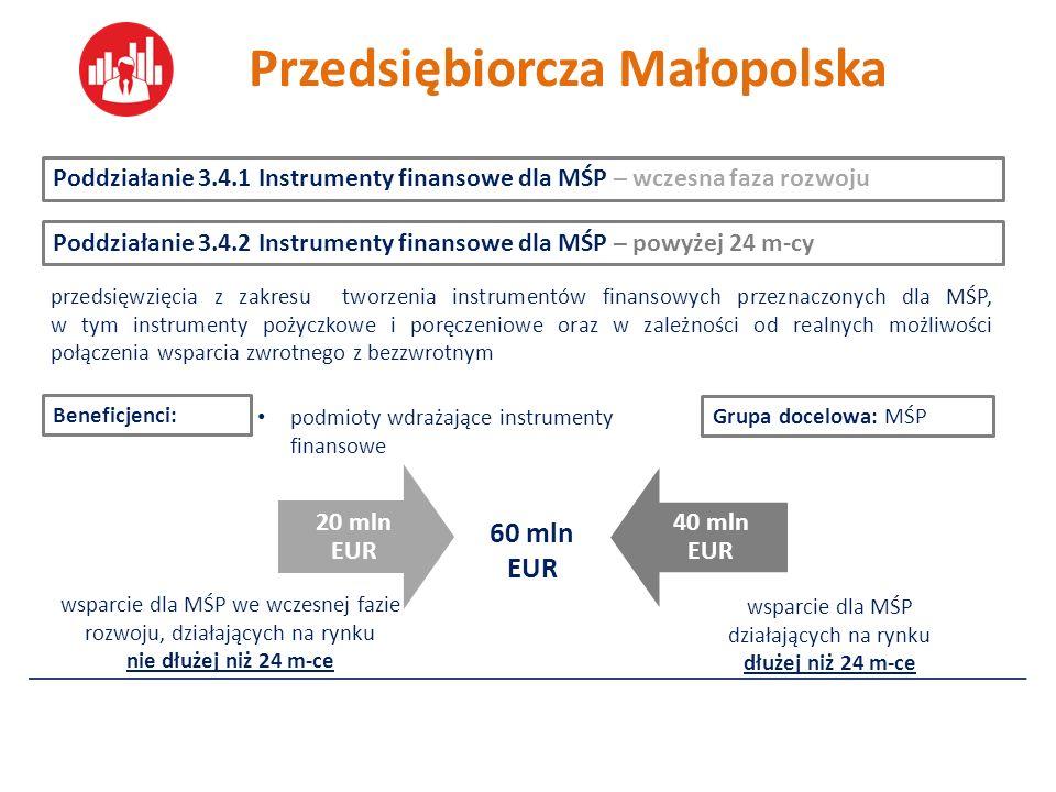 20 mln EUR 40 mln EUR Poddziałanie 3.4.1 Instrumenty finansowe dla MŚP – wczesna faza rozwoju Poddziałanie 3.4.2 Instrumenty finansowe dla MŚP – powyżej 24 m-cy przedsięwzięcia z zakresu tworzenia instrumentów finansowych przeznaczonych dla MŚP, w tym instrumenty pożyczkowe i poręczeniowe oraz w zależności od realnych możliwości połączenia wsparcia zwrotnego z bezzwrotnym Grupa docelowa: MŚP Beneficjenci: podmioty wdrażające instrumenty finansowe 60 mln EUR wsparcie dla MŚP we wczesnej fazie rozwoju, działających na rynku nie dłużej niż 24 m-ce wsparcie dla MŚP działających na rynku dłużej niż 24 m-ce Przedsiębiorcza Małopolska
