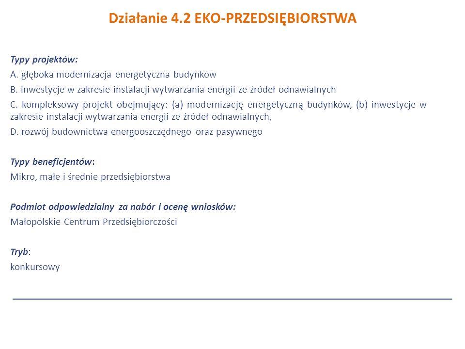 Typy projektów: A. głęboka modernizacja energetyczna budynków B.