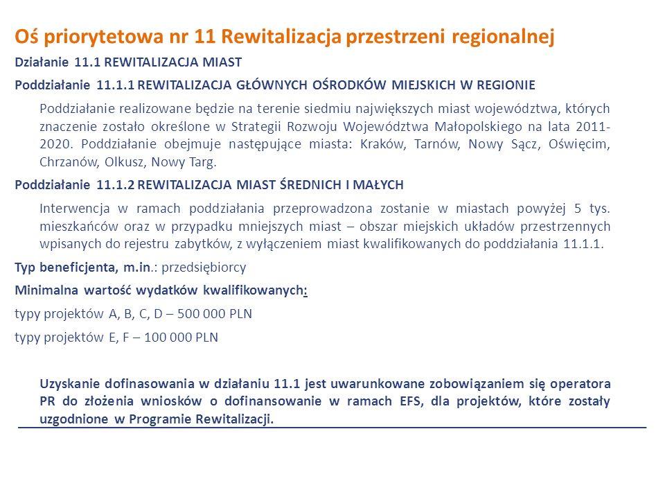 Oś priorytetowa nr 11 Rewitalizacja przestrzeni regionalnej Działanie 11.1 REWITALIZACJA MIAST Poddziałanie 11.1.1 REWITALIZACJA GŁÓWNYCH OŚRODKÓW MIEJSKICH W REGIONIE Poddziałanie realizowane będzie na terenie siedmiu największych miast województwa, których znaczenie zostało określone w Strategii Rozwoju Województwa Małopolskiego na lata 2011- 2020.