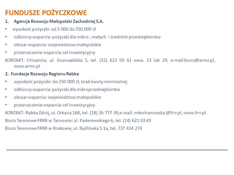FUNDUSZE POŻYCZKOWE 1.Agencja Rozwoju Małopolski Zachodniej S.A.