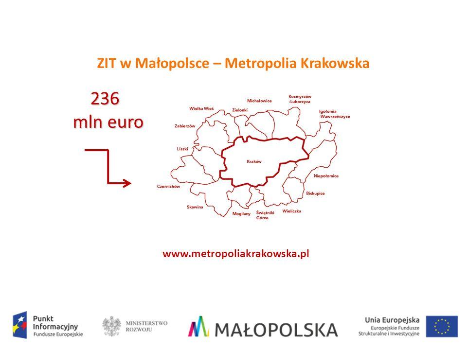 www.metropoliakrakowska.pl 236 236 mln euro ZIT w Małopolsce – Metropolia Krakowska