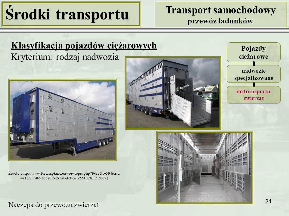 21 Środki transportu Transport samochodowy przewóz ładunków Klasyfikacja pojazdów ciężarowych Kryterium: rodzaj nadwozia Pojazdy ciężarowe nadwozie specjalizowane do transportu zwierząt Naczepa do przewozu zwierząt Źródło: http://www.forum.pkmc.eu/viewtopic.php?f=23&t=594&sid =e1d671db51dbe019d95e6efcbce7955f [28.12.2009]