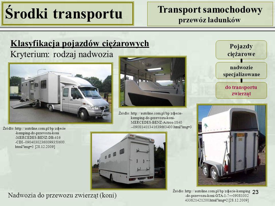 23 Środki transportu Transport samochodowy przewóz ładunków Klasyfikacja pojazdów ciężarowych Kryterium: rodzaj nadwozia Pojazdy ciężarowe nadwozie specjalizowane do transportu zwierząt Nadwozia do przewozu zwierząt (koni) Źródło: http://autoline.com.pl/bp/zdjecie- kemping-do-przewozu-koni- MERCEDES-BENZ-Actros-1840 --09081401341639663400.html?img=3 Źródło: http://autoline.com.pl/bp/zdjecie-kemping -do-przewozu-koni-GTA-1-7—09081002 433821421200.html?img=2 [28.12.2009] Źródło: http://autoline.com.pl/bp/zdjecie -kemping-do-przewozu-koni -MERCEDES-BENZ-DB-416 -CDI--09040302360099350600.