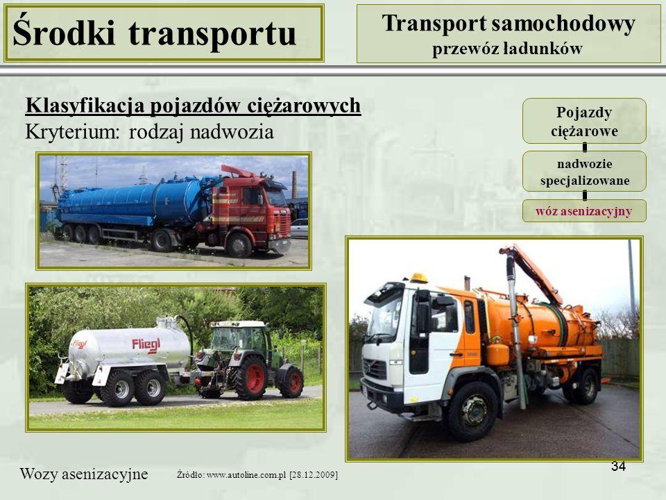 34 Środki transportu Transport samochodowy przewóz ładunków Klasyfikacja pojazdów ciężarowych Kryterium: rodzaj nadwozia Pojazdy ciężarowe nadwozie specjalizowane wóz asenizacyjny Wozy asenizacyjne Źródło: www.autoline.com.pl [28.12.2009]
