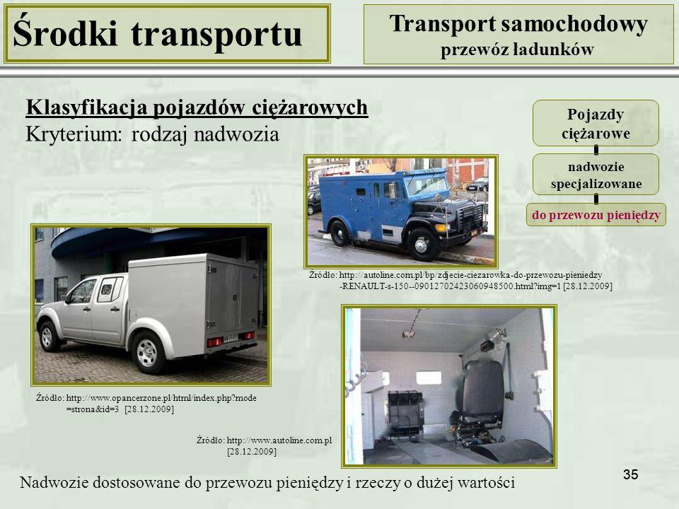 35 Środki transportu Transport samochodowy przewóz ładunków Klasyfikacja pojazdów ciężarowych Kryterium: rodzaj nadwozia Pojazdy ciężarowe nadwozie specjalizowane do przewozu pieniędzy Nadwozie dostosowane do przewozu pieniędzy i rzeczy o dużej wartości Źródło: http://www.opancerzone.pl/html/index.php?mode =strona&id=3 [28.12.2009] Źródło: http://www.autoline.com.pl [28.12.2009] Źródło: http://autoline.com.pl/bp/zdjecie-ciezarowka-do-przewozu-pieniedzy -RENAULT-s-150--09012702423060948500.html?img=1 [28.12.2009]
