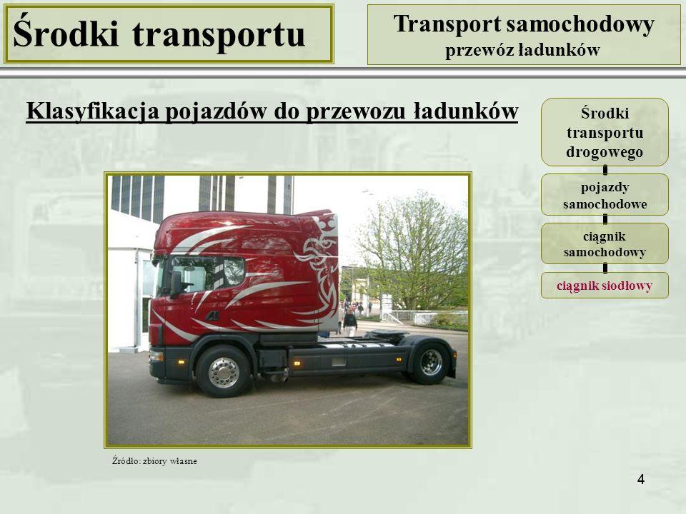 44 Środki transportu Transport samochodowy przewóz ładunków Klasyfikacja pojazdów do przewozu ładunków Środki transportu drogowego pojazdy samochodowe ciągnik samochodowy ciągnik siodłowy Źródło: zbiory własne