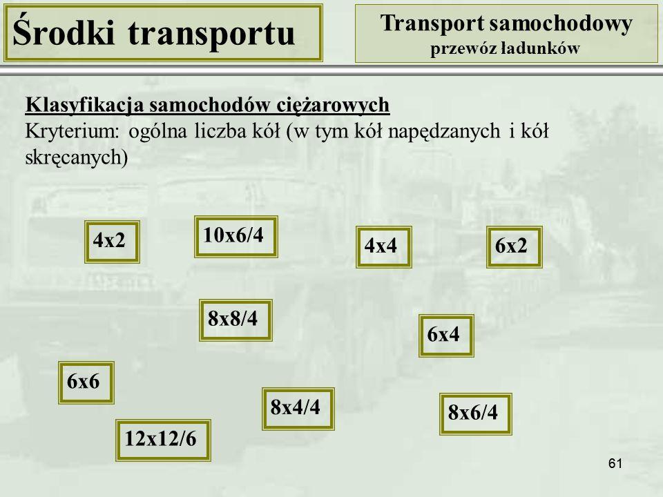 61 Środki transportu Transport samochodowy przewóz ładunków Klasyfikacja samochodów ciężarowych Kryterium: ogólna liczba kół (w tym kół napędzanych i kół skręcanych) 4x2 10x6/4 6x4 6x6 8x4/4 6x2 8x6/4 8x8/4 4x4 12x12/6