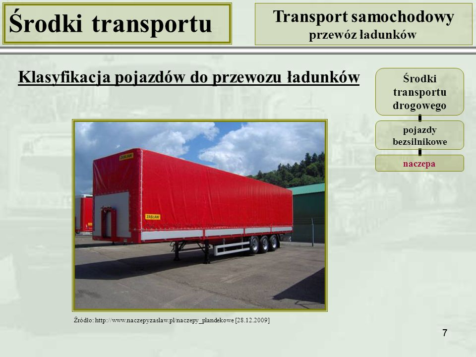 68 Środki transportu Transport samochodowy przewóz ładunków Klasyfikacja samochodów ciężarowych Kryterium: ogólna liczba kół (w tym kół napędza- nych i kół skręcanych) Samochód ciężarowy 8-kołowy z napędem na sześć kół, skręcane 4 koła osi przednich 8x6/4 Źródło: http://www.roadtransport.com [29.12.2009] Źródło: http://www.truckfocus.pl [29.12.2009]