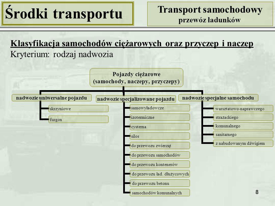 88 Środki transportu Transport samochodowy przewóz ładunków Klasyfikacja samochodów ciężarowych oraz przyczep i naczep Kryterium: rodzaj nadwozia Pojazdy ciężarowe (samochody, naczepy, przyczepy) nadwozie uniwersalne pojazdu skrzyniowe furgon nadwozie specjalizowane pojazdu samowyładowcze izotermiczne cysterna silos do przewozu zwierząt do przewozu samochodów do przewozu kontenerów do przewozu ład.