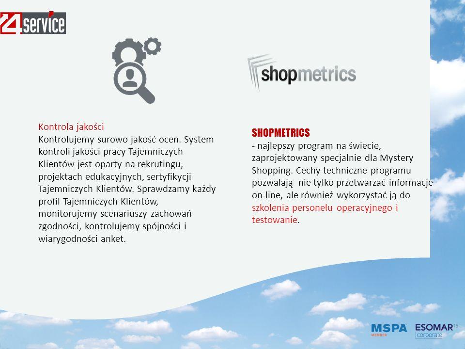 SHOPMETRICS - najlepszy program na świecie, zaprojektowany specjalnie dla Муstегу Shopping.