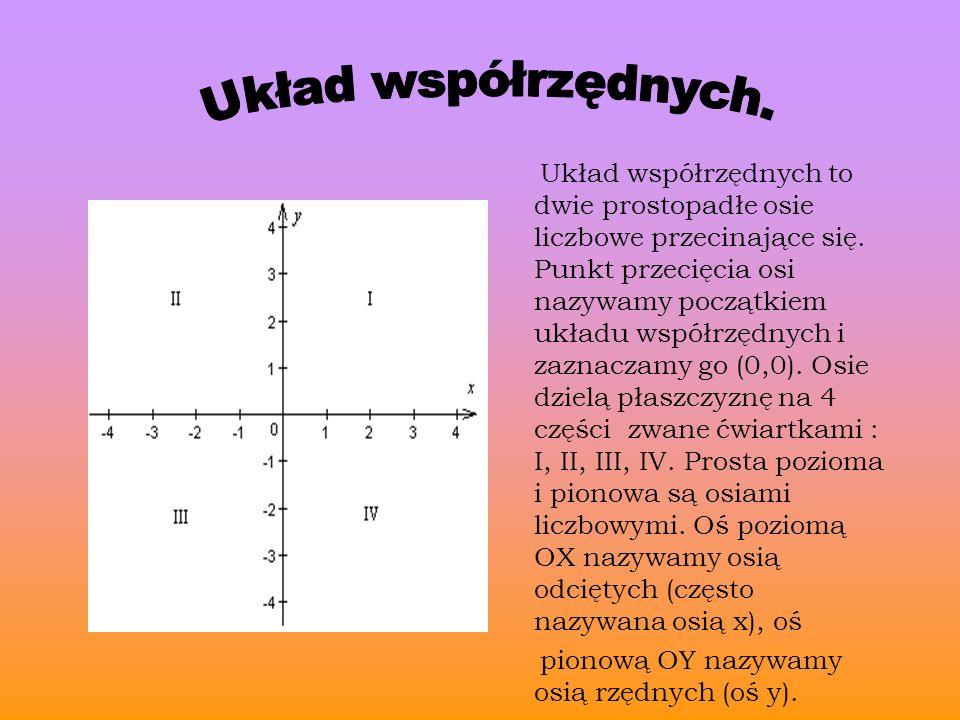 Układ współrzędnych to dwie prostopadłe osie liczbowe przecinające się. Punkt przecięcia osi nazywamy początkiem układu współrzędnych i zaznaczamy go