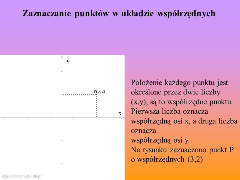 Zaznaczanie punktów w układzie współrzędnych x y Położenie każdego punktu jest określone przez dwie liczby (x,y), są to współrzędne punktu.