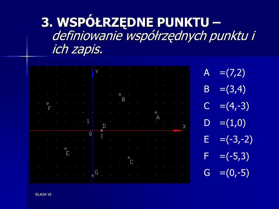 KLASA VI 3. WSPÓŁRZĘDNE PUNKTU – definiowanie współrzędnych punktu i ich zapis.