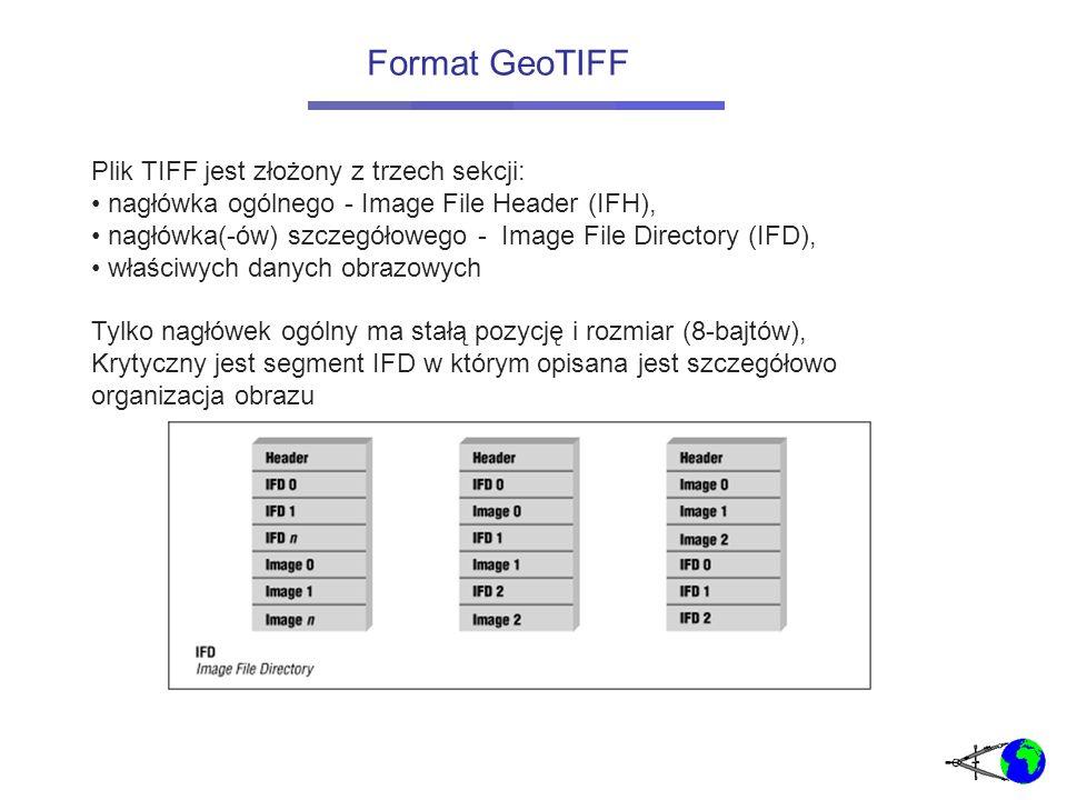 Plik TIFF jest złożony z trzech sekcji: nagłówka ogólnego - Image File Header (IFH), nagłówka(-ów) szczegółowego - Image File Directory (IFD), właściwych danych obrazowych Tylko nagłówek ogólny ma stałą pozycję i rozmiar (8-bajtów), Krytyczny jest segment IFD w którym opisana jest szczegółowo organizacja obrazu Format GeoTIFF