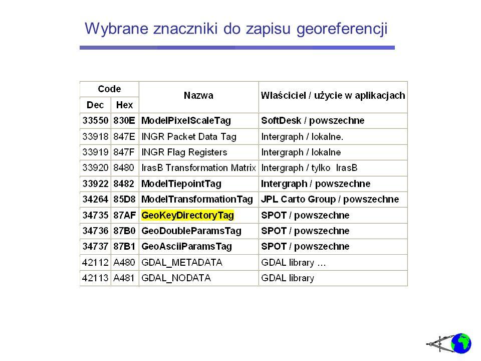 Wybrane znaczniki do zapisu georeferencji
