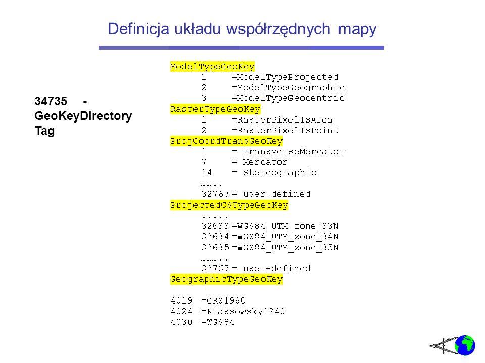 34735- GeoKeyDirectory Tag Definicja układu współrzędnych mapy