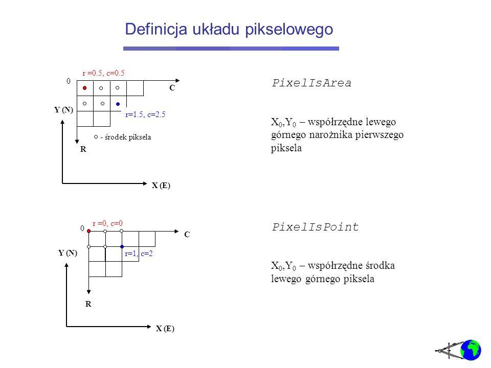 Definicja układu pikselowego Y (N) 0 R X (E) C r=1.5, c=2.5 - środek piksela r=1, c=2 0 Y (N) R X (E) C r =0, c=0 r =0.5, c=0.5 PixelIsArea X 0,Y 0 – współrzędne lewego górnego narożnika pierwszego piksela PixelIsPoint X 0,Y 0 – współrzędne środka lewego górnego piksela