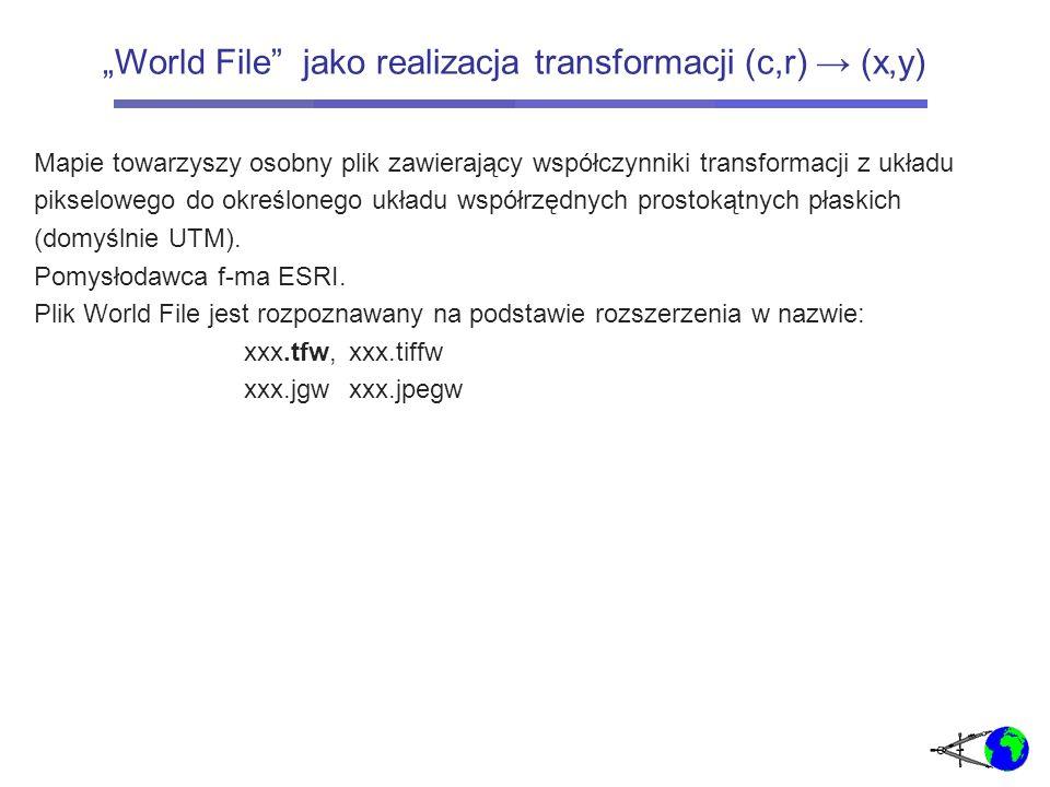 """""""World File jako realizacja transformacji (c,r) → (x,y) Mapie towarzyszy osobny plik zawierający współczynniki transformacji z układu pikselowego do określonego układu współrzędnych prostokątnych płaskich (domyślnie UTM)."""